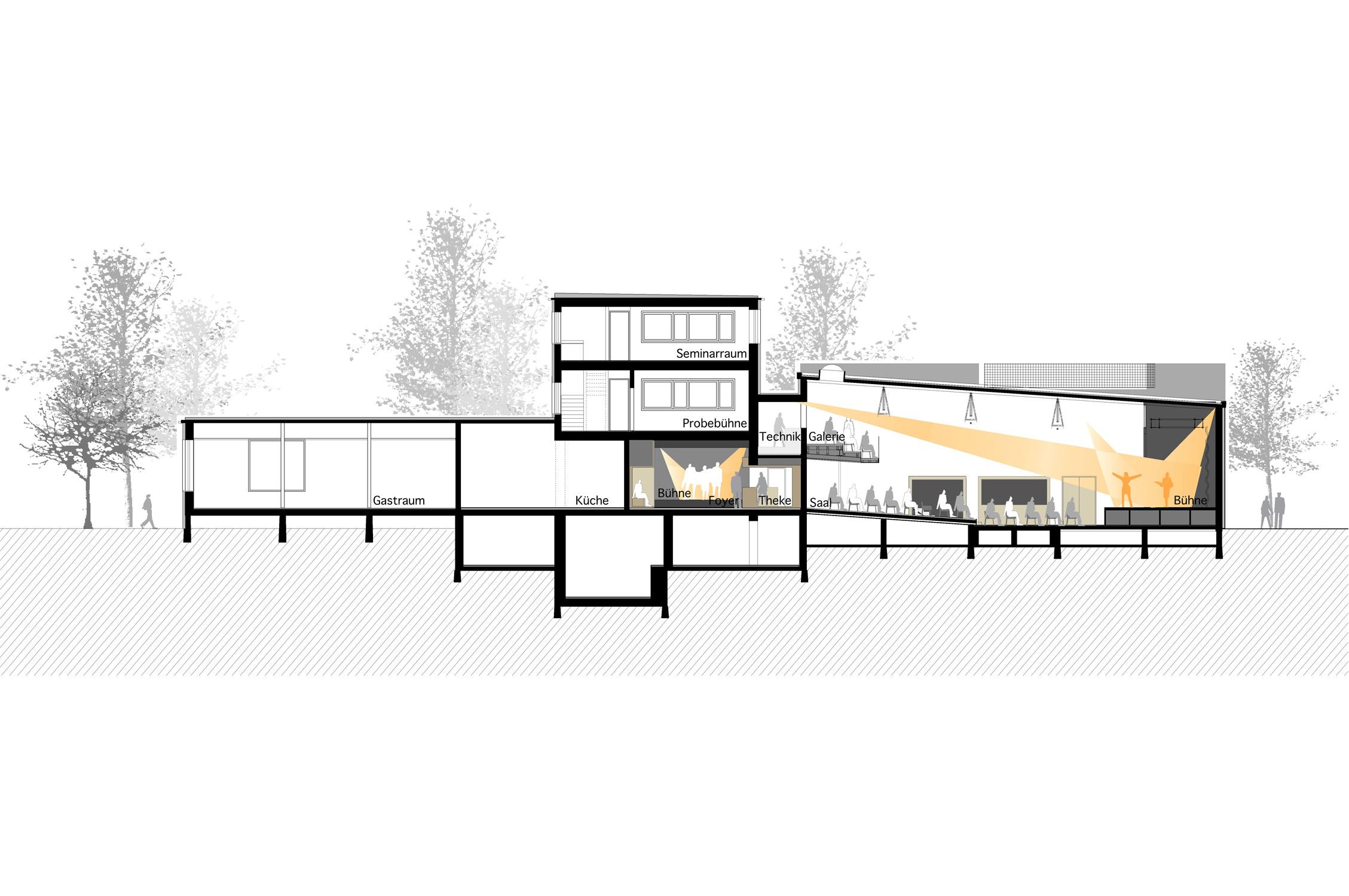 Projekte wezel architektur - Architektur schnitt ...